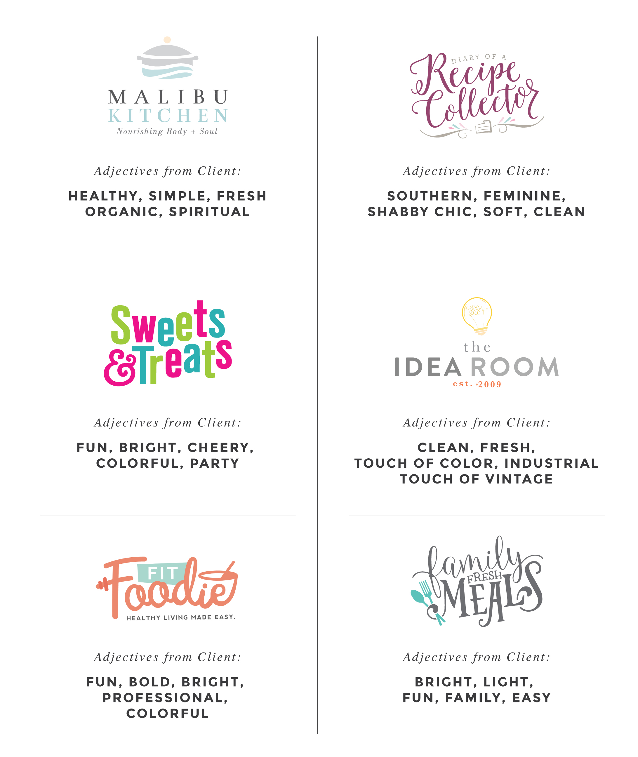 Learn how to choose fonts for your blog by understanding how certain font styles can make or break your brand's image.